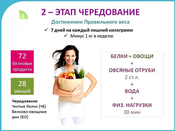 dieta-dyukana-2