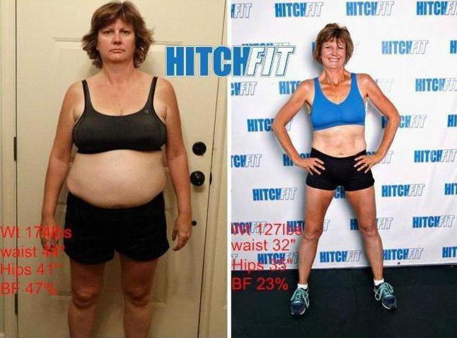 Как Сбросить Вес Мужчине После 50 Лет. Быстрое похудение для мужчин в домашних условиях