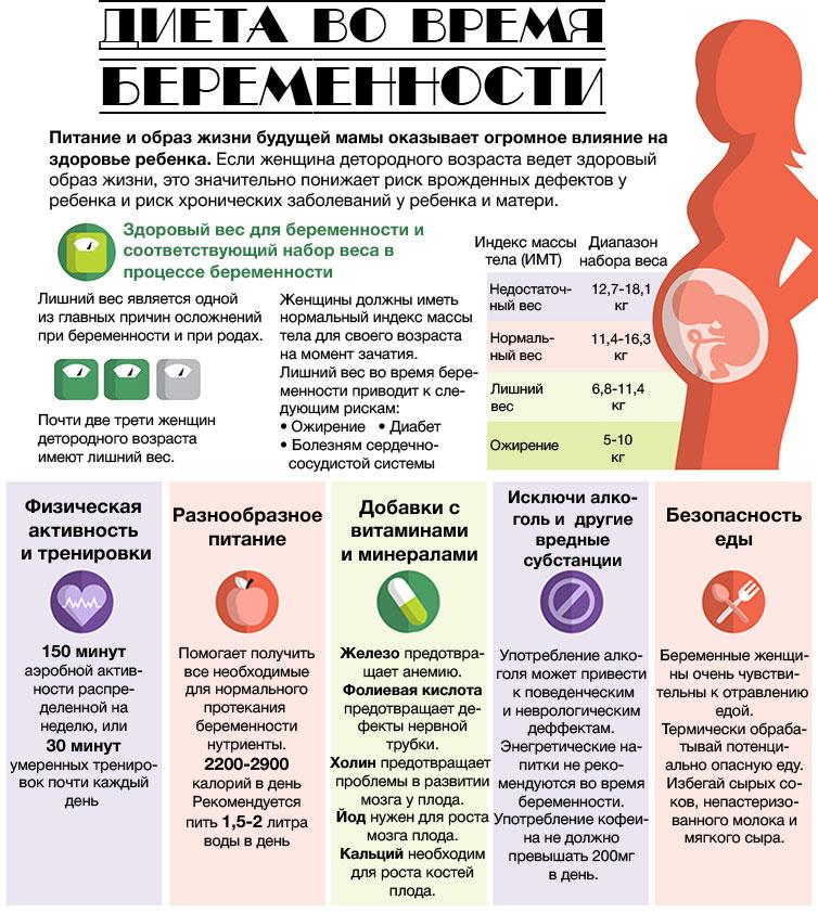 Питание Для Беременных Чтобы Похудеть. Диета во время беременности для снижения веса без вреда для ребенка: бывает ли и как придерживаться правил правильного питания для беременных с лишним весом