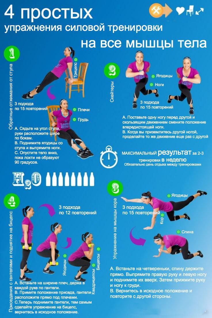 Календарь физических упражнений для похудения